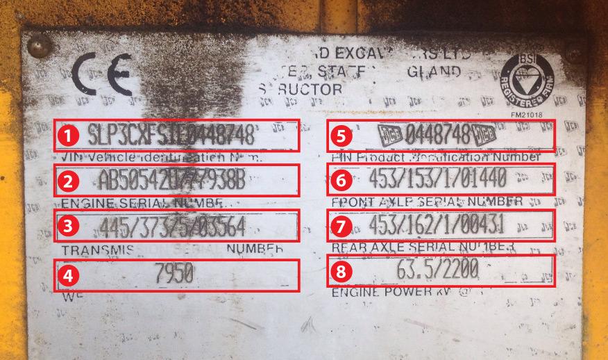 Tabliczki znamionowe maszyn budowlanych - Renox